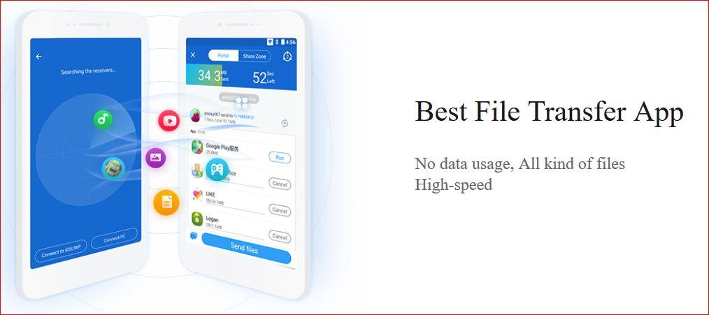 Shareit the Best File Transfer App